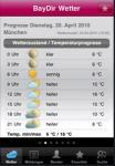 Ansicht Wetterzustand auf dem iPhone